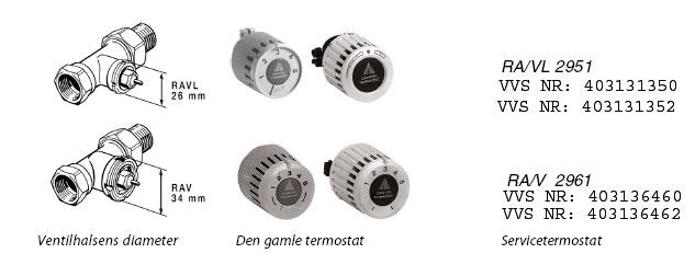 Danfoss ventil guide